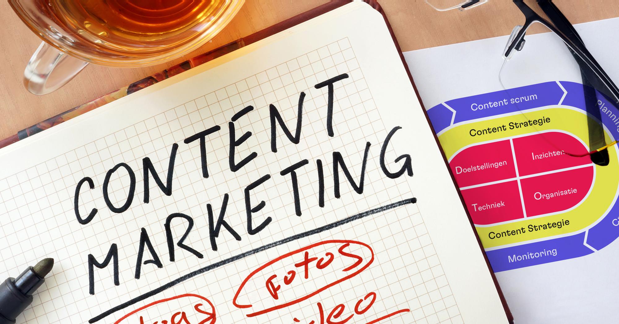 Content marketing Cyclus