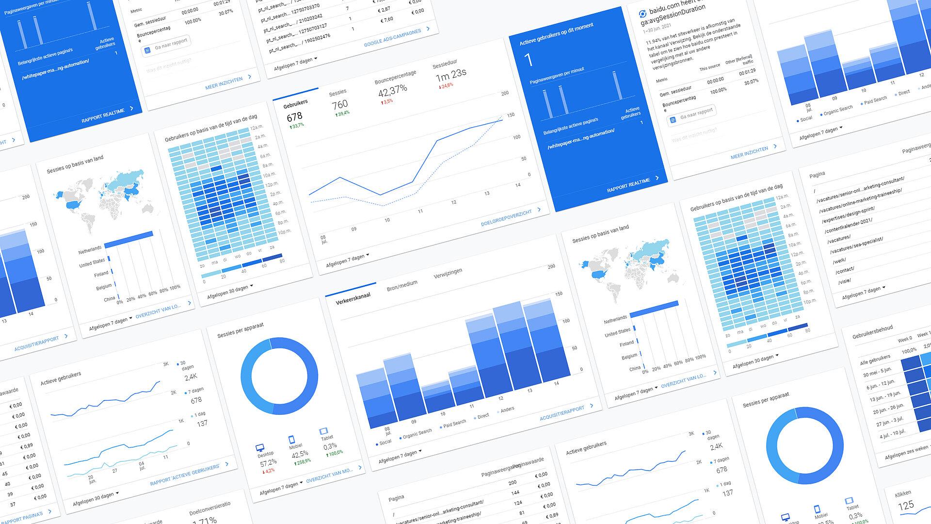 analytics online marketing bureau eindhoven