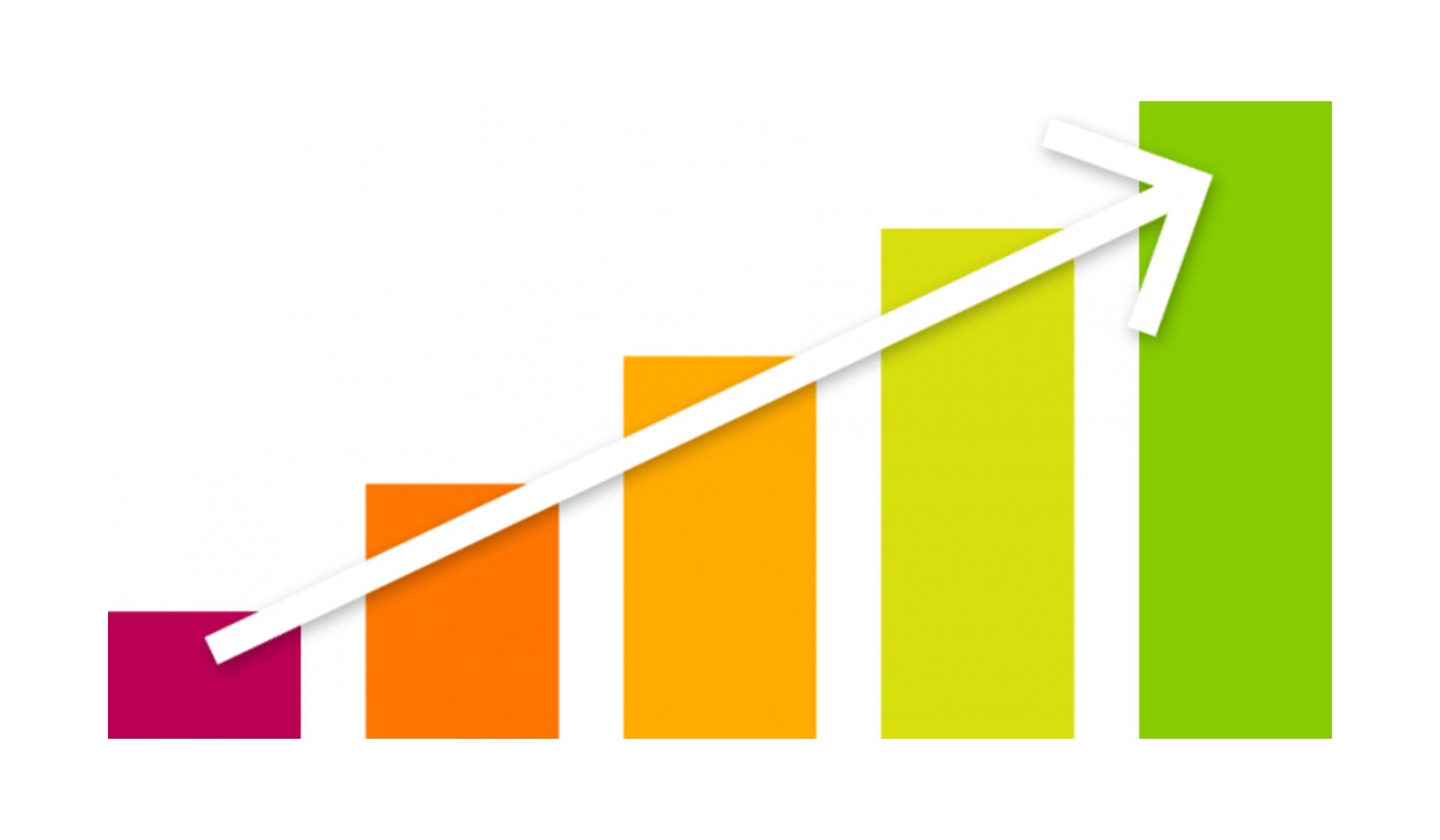 content marketing met de content cyclus